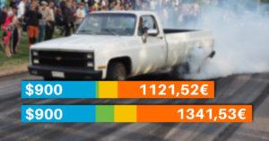 Trumpin tullisota voi tulla autoharrastajille kalliiksi, kaaviokuva. Tekijä: Kai Lappalainen, lisenssi: CC-BY-40.