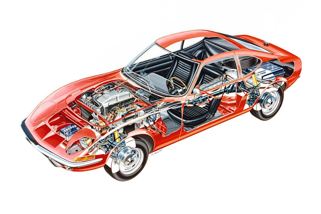 1968-1973 Opel GT:n räjäytyskuva. Tekijä ja copyright: Opel Automobile GmbH