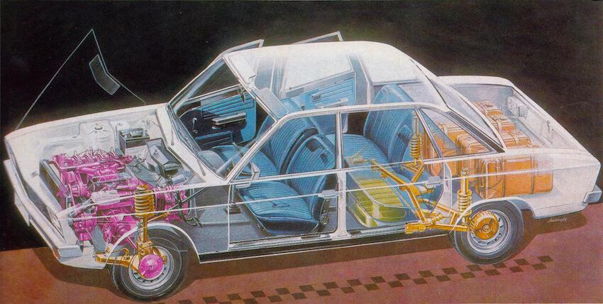 1969 NSU K70 -mallin hailkaisukuva. Kuva: NSU/Volkswagen AG.